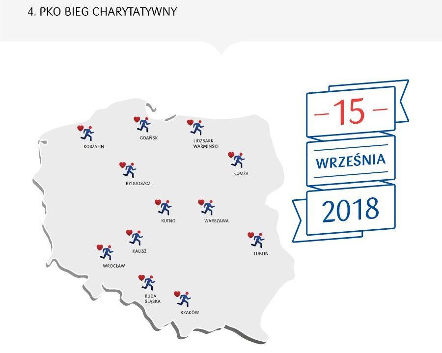 4. PKO Bieg Charytatywny