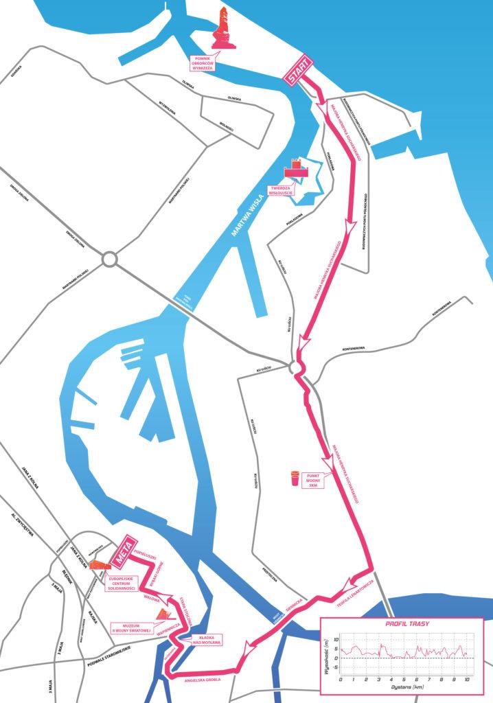 Mapa Bieg Westerplatte